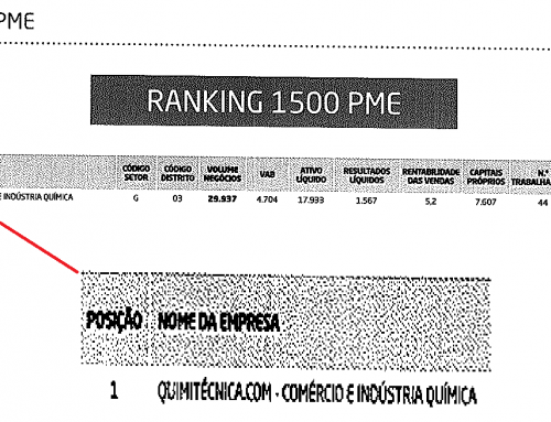 1º lugar do Ranking 1500 PME 2014